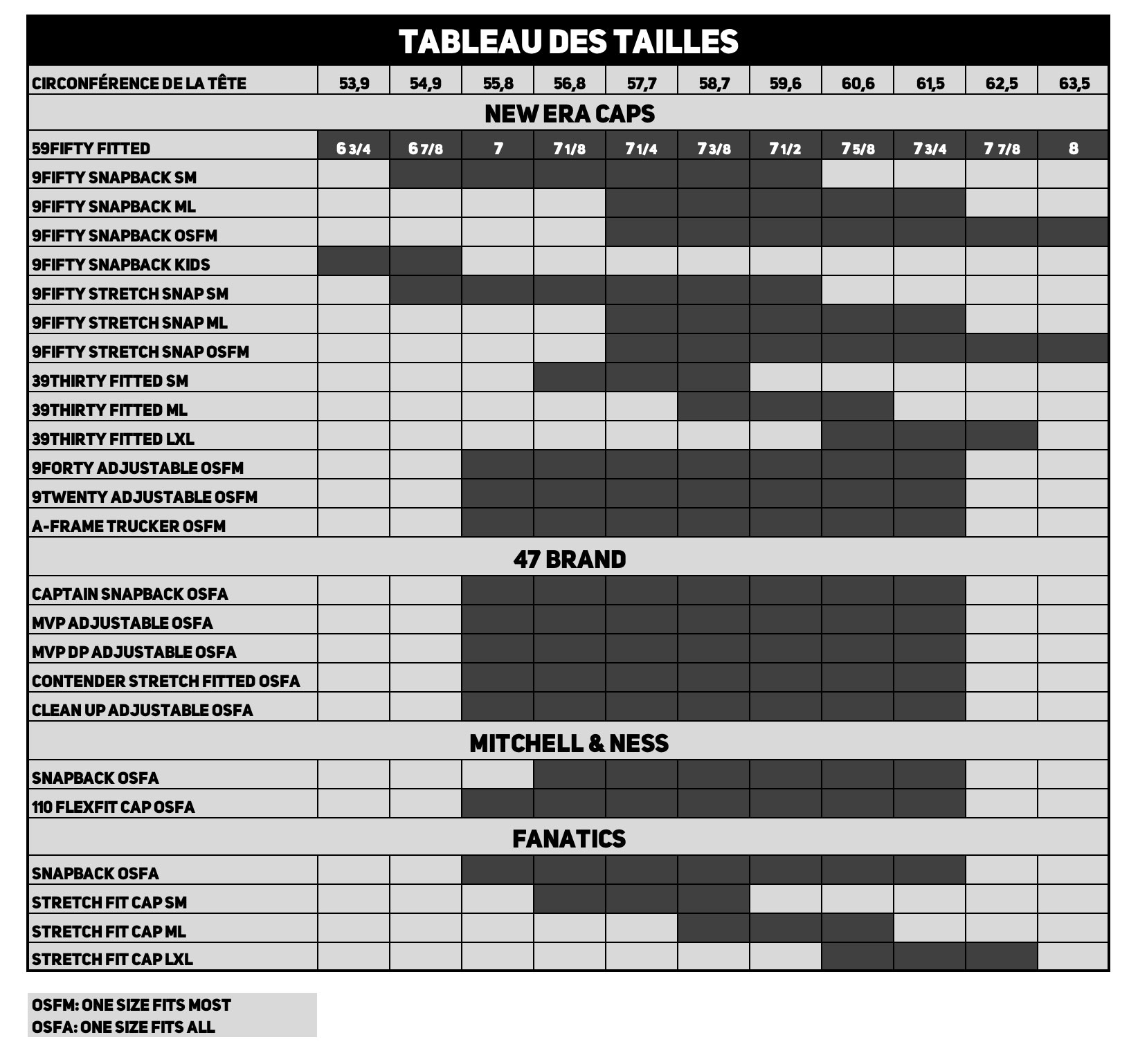 cap_size_chart_topperz_fr